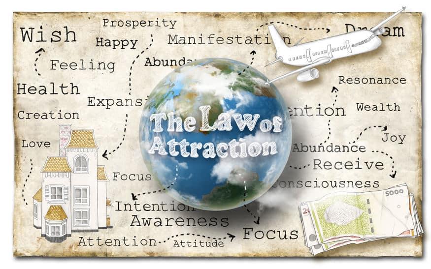 loven om tiltrækning på papir